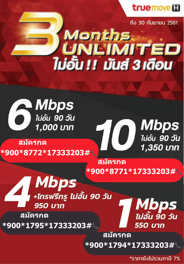 true internet package 1 day
